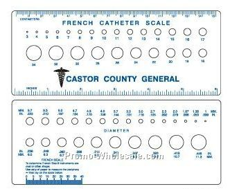 French Catheter Scale