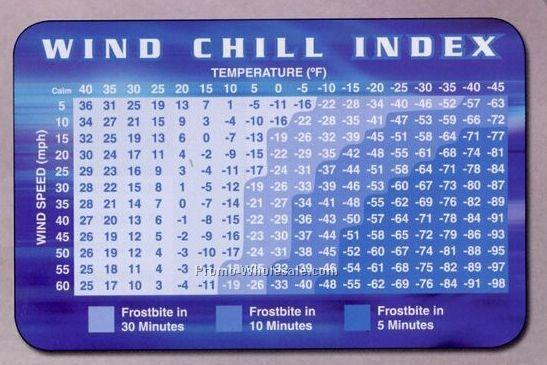 graphic relating to Printable Wind Chill Chart called Laminated Inventory Artwork Wallet Card (Wind Chill Index Chart