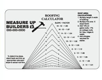 roof pitch guide - Roof Slope