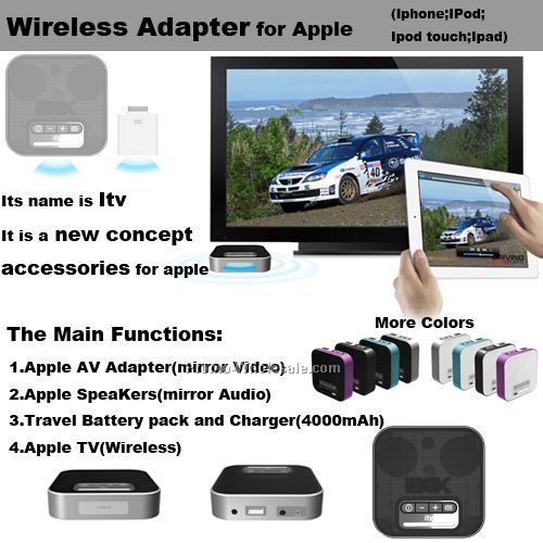 Wireless multi-function Adapter for Apple, ITV