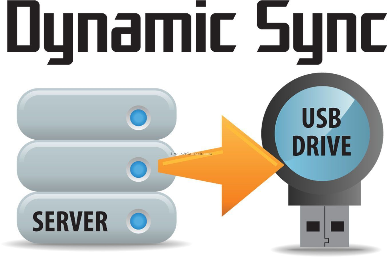 Dynamic Sync USB Widget