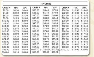 picture regarding Printable Tip Chart referred to as Suggestion Lead Chart,Wholesale china